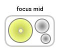 youdox-focus-mid