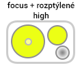 youdox-focus-rozptyl-high